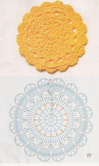 Szydełkomania: Motywy do pledów | Crochet Tutorials | Pinterest ...