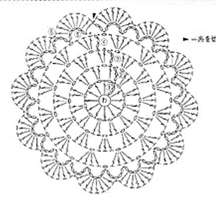 Resultado de imagem para mandalas de croche com grafico