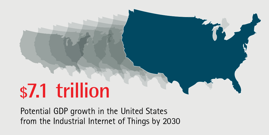 How much will the #IIoT be worth by 2030? See a country-by-country breakdown. http://bddy.me/1FZ5stu