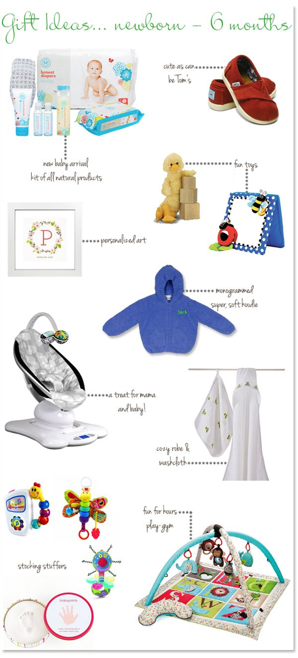 Gift Ideas: Newborn - 6 months • The Wise Baby | new gadgets ...