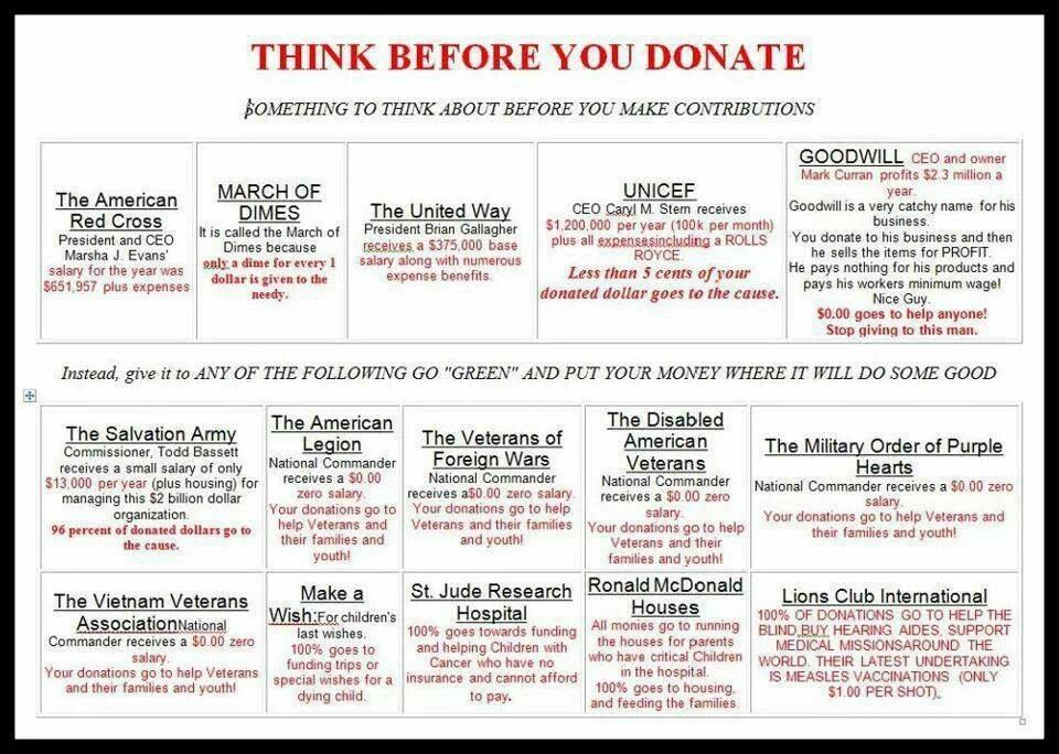You Shouldn T Just Donate To Anyone Charity Navigator United