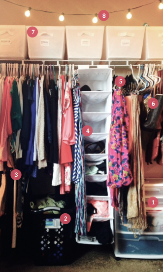 Conquering The Apartment Closet    How To Make That Small Closet Work For  You #
