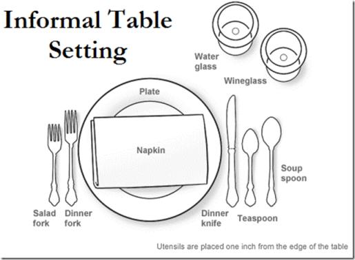 Informal Table Setting Diagram | Entertaining | Pinterest | Table ...