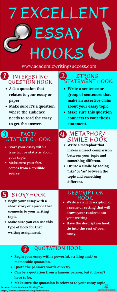 7 Sensational Essay Hooks That Grab Readers Attention Academic Writing Success Essay Writing Skills Essay Writing Help Teaching Writing