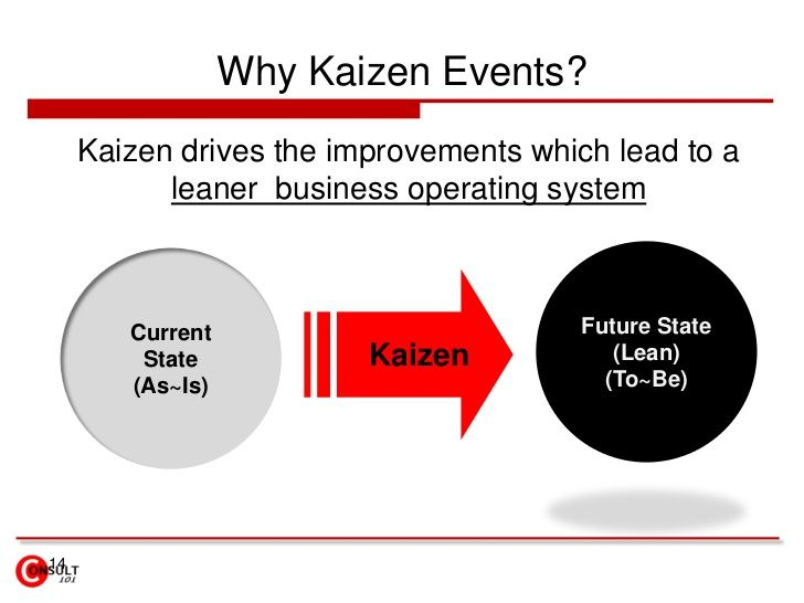 kaizen events blitz  u0026 lean projects