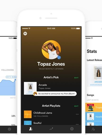 Hot New Product On Product Hunt Spotify For Artists Ios Spotify Digital Lifestyle Digital