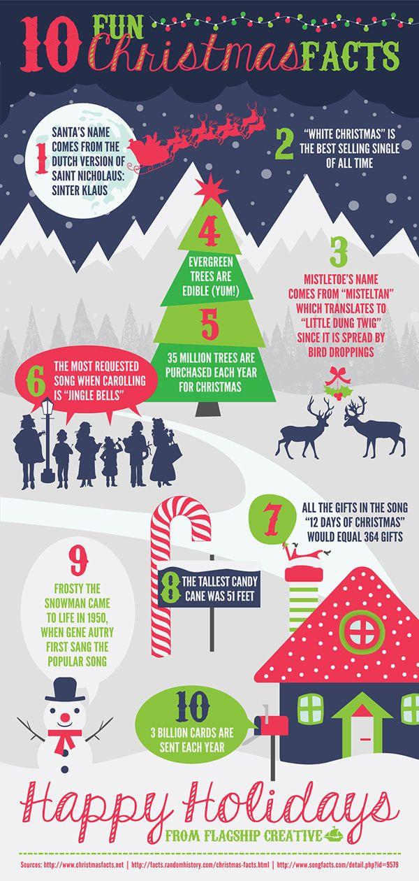 Christmas Facts Infographic on Behance Christmas fun