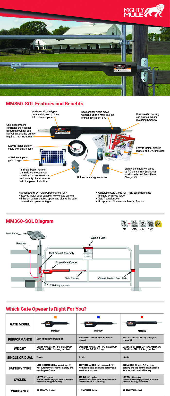 Mighty Mule Medium Duty Single Swing Automatic Gate Opener Solar Saver Package Mm360 Sol The Home Depot Automatic Gate Opener Automatic Gate Single Swing