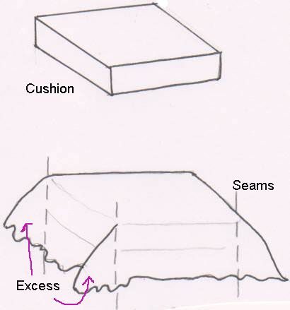 Sofa Box Cushion Covers Large Clic Clac Bed Uk Illustration On How To Make A Semi Cover For