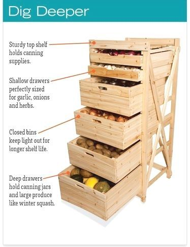 Deep Drawer Harvest Rack  Vegetable Storage Bins and Rack