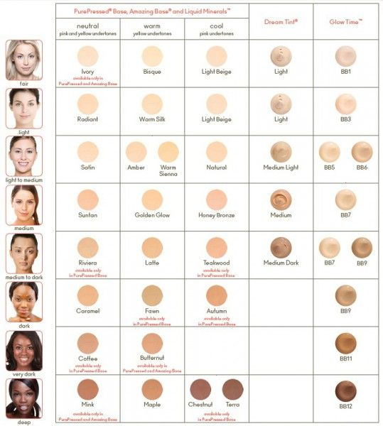 Jane iredale liquid minerals warm silk flussiges make up gesicht also makeup pinterest rh