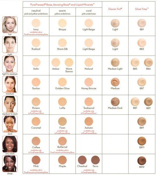 Jane Iredale Liquid Minerals Warm Silk Makeup Pinterest