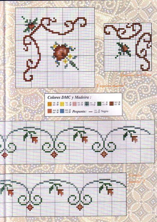 corner with flowers printable cross stitch patterns free Cross