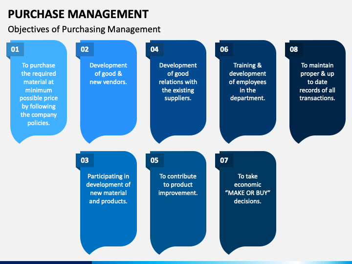 Purchase Management Management Creativity And Innovation Ppt Template