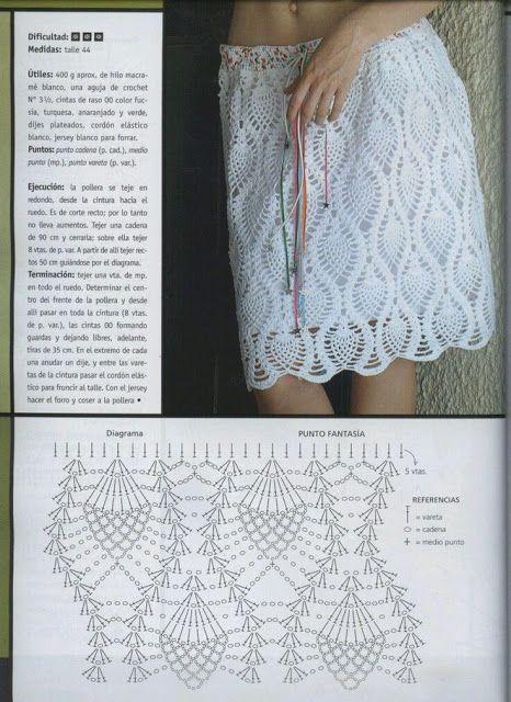 c15f7f969 Mi baúl de Inspiraciones : Faldas de verano tejidas en crochet ...