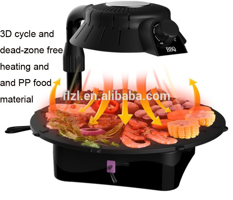 Check Out This Product On Alibaba Com App Sterilized Infrared Electric Grill Bbq Https M Alibaba Com 3a2y7 Ceramic Bbq Bbq Grills For Sale Electric Bbq Grill