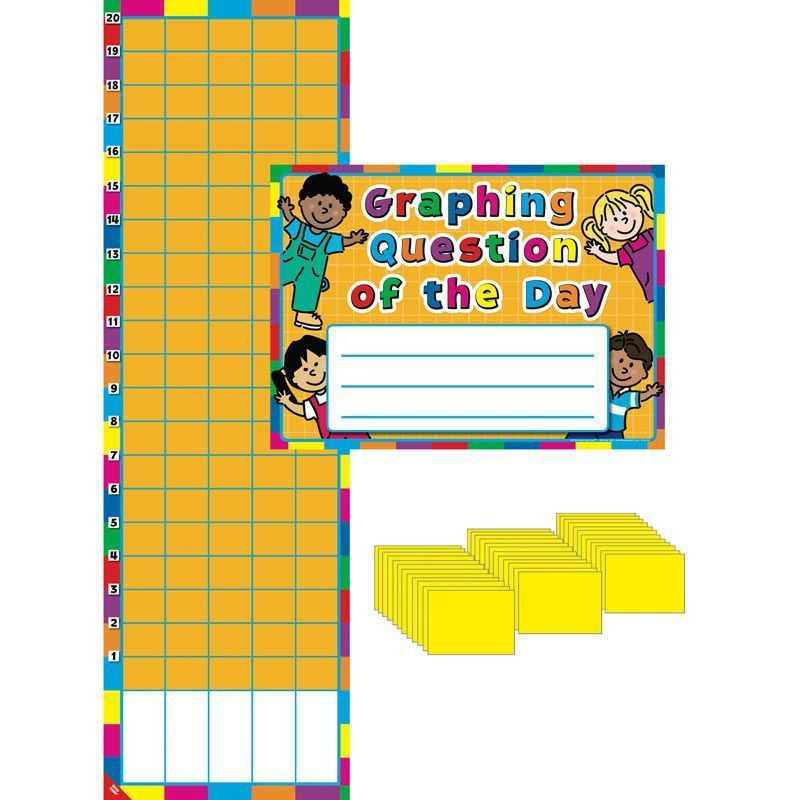 Graphing Question Of The Day With Magnets Kit