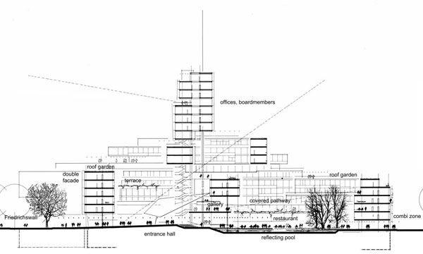Architekten Hannover norddeutsche landesbank hannover de behnisch architekten
