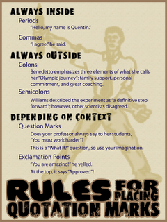 rules for placing quotation marks