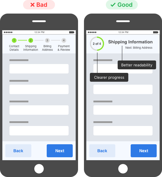 How To Display Steppers On Mobile Forms Service Design Steppers Display