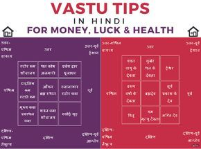 70 Vastu Shastra Infographic And Pdf In Hindi Feng Shui