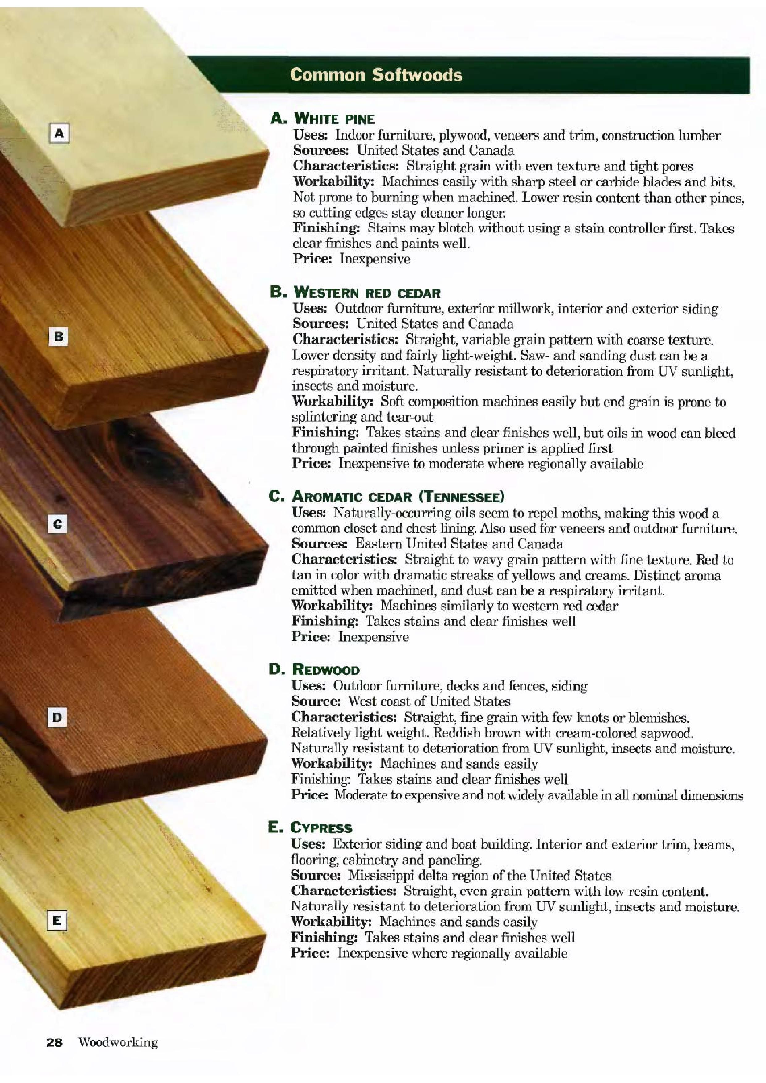 a one-stop shop for woodworking plans | woodworking projects