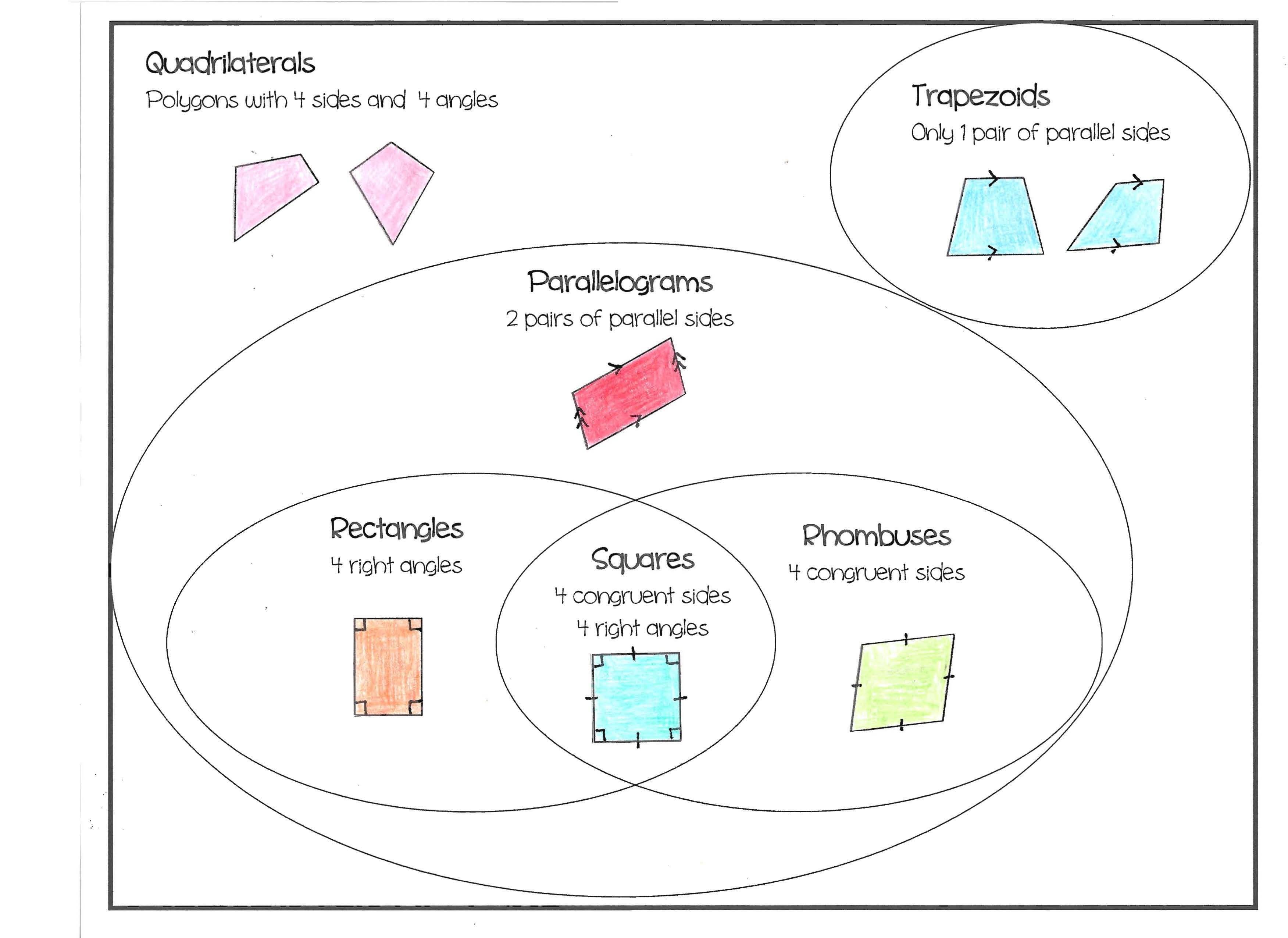 Quadrilateral venn diagram 3rd grade diy wiring diagrams 3 of 3 classifying quadrilaterals answer key grade 7 pre algebra rh pinterest com downloadable venn diagram template sample venn diagram ccuart Gallery