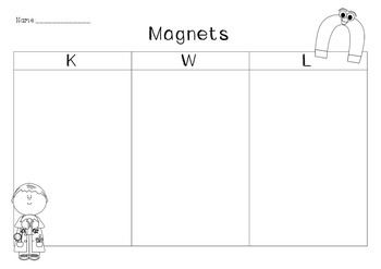Assess Your StudentS Previous Knowledge Of Magnets Using This