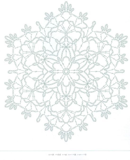 Snowflake Doily: Free Crochet Pattern | Crochet Granny Squares and ...