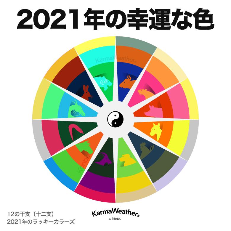 ボード 今年の色 のピン