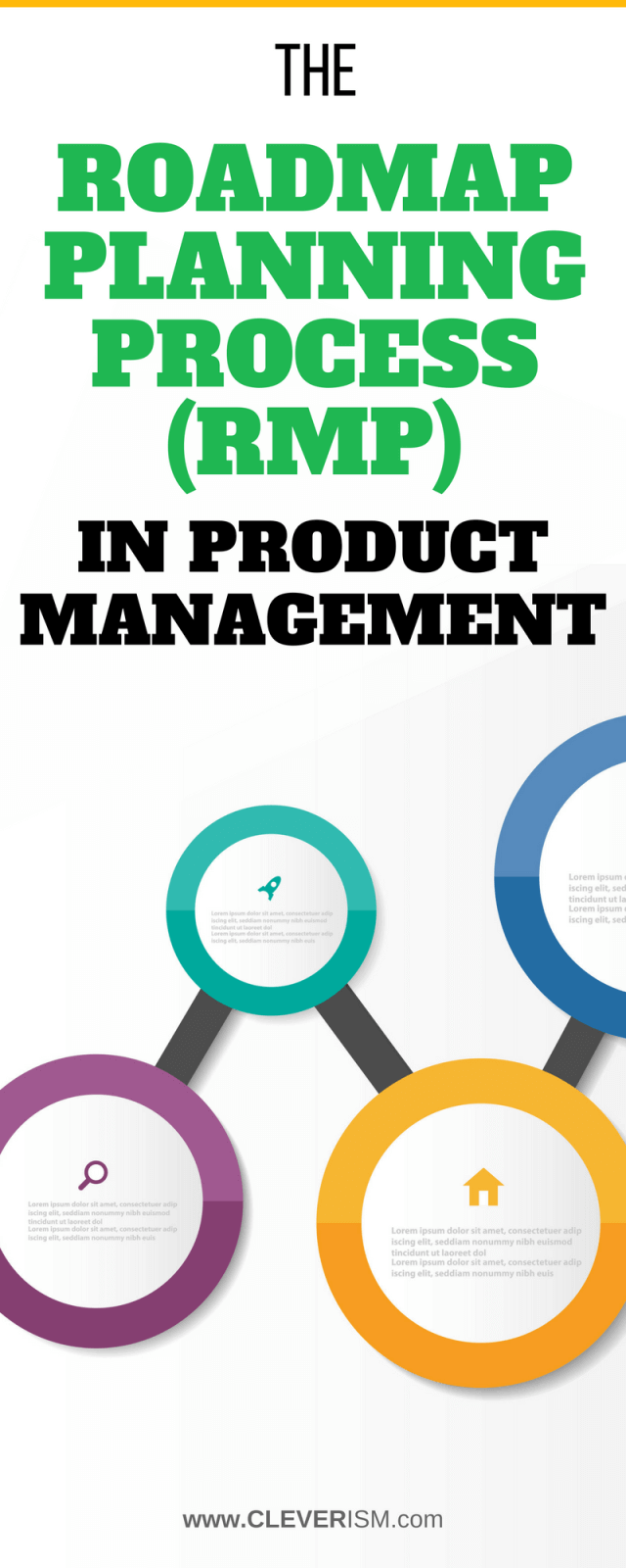 The Roadmap Planning Process Rmp In Product Management Business Management Roadmap Technology Roadmap