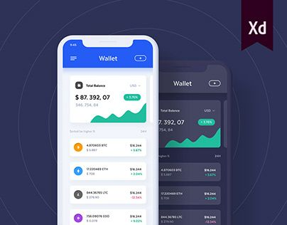 Exchange wallets cryptocurrency mobile