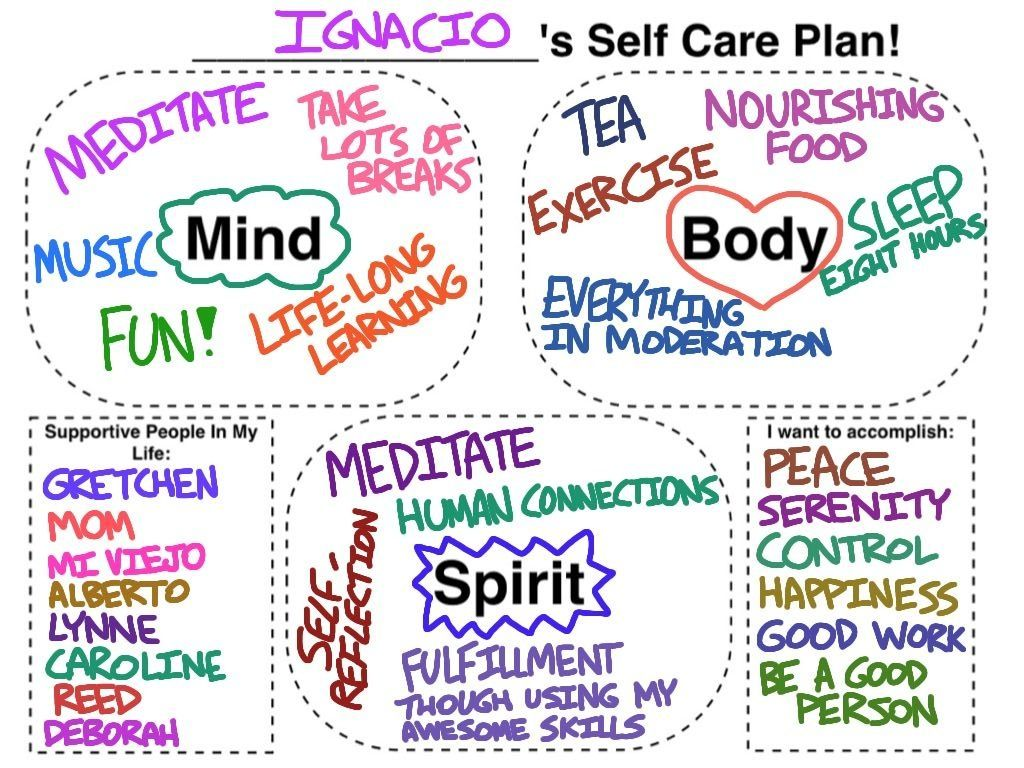 self awareness health care worker This article emphasizes the importance of having a self-care and self-awareness plan when caring for patients with life-limiting cancer and discusses validated methods to increase self-care, enhance self-awareness and improve patient care.