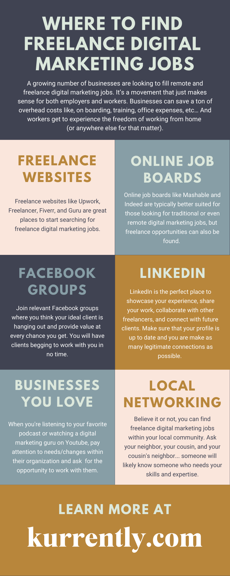 Freelance Digital Marketing Jobs Infographic Marketing Jobs Digital Marketing Infographics Digital Marketing