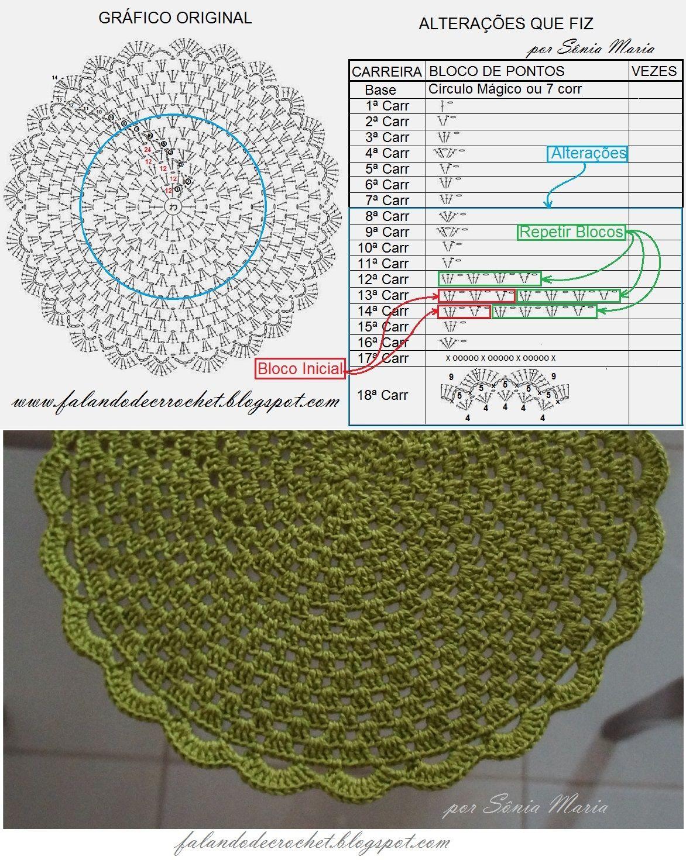 Sousplat De Croche Verde Azeitona Paulo E Lara Com Imagens