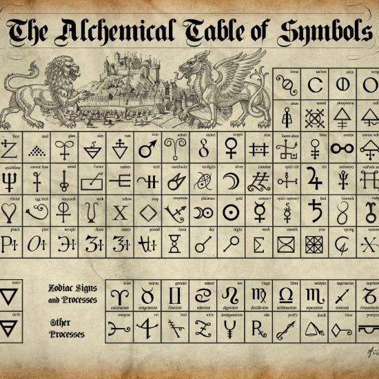 artwork Tablas (periódicas y otras) Pinterest Símbolos - new tabla periodica nombre y simbolos de los elementos