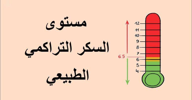 ما هو معدل السكر التراكمي الطبيعي وعلاج مرض السكري Math Math Equations Arabic Calligraphy