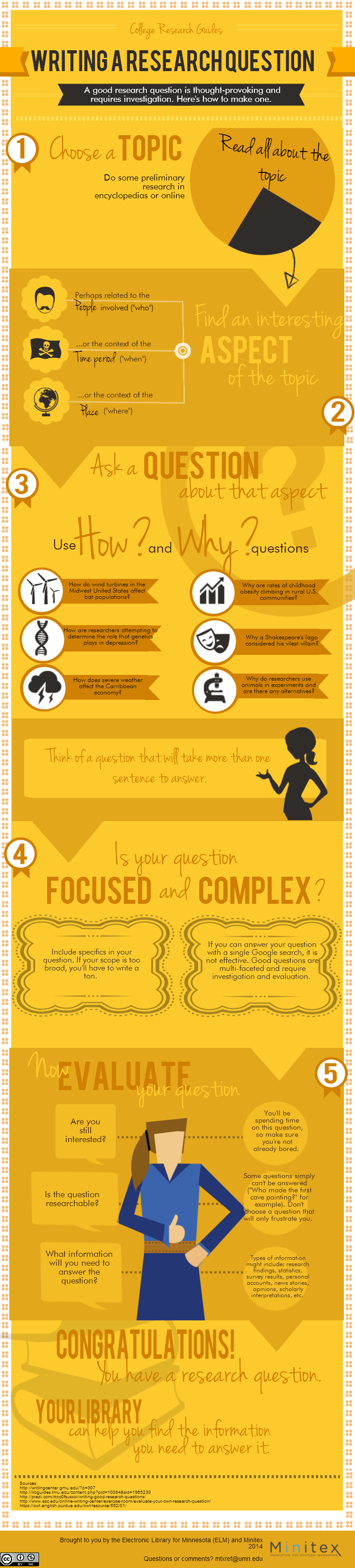the hardest part of a research paper can be the topic question this infographic created by the electronic library for minnesota provides a clear and simple guideline for writing good thought provoking research