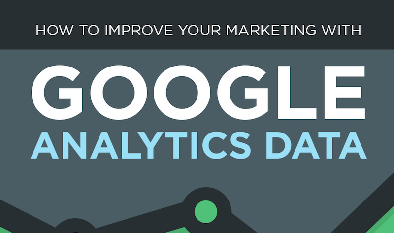 How To Improve Your Conversion Rate With Google Analytics