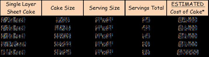Cake Pricing Chart Sheet cake, Cake sizes, Cake servings