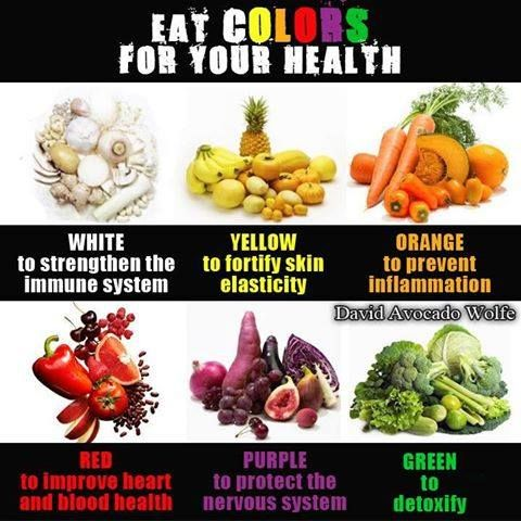 Eat a rainbow everyday! Click to read more. Plus a colorful recipe to enjoy.