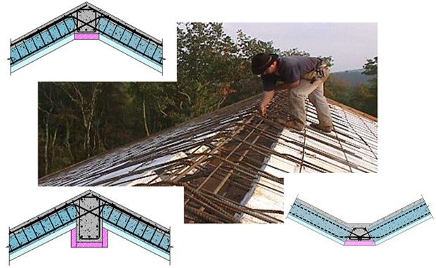Roof And Valley Beams Views Show Suggested Layout Of