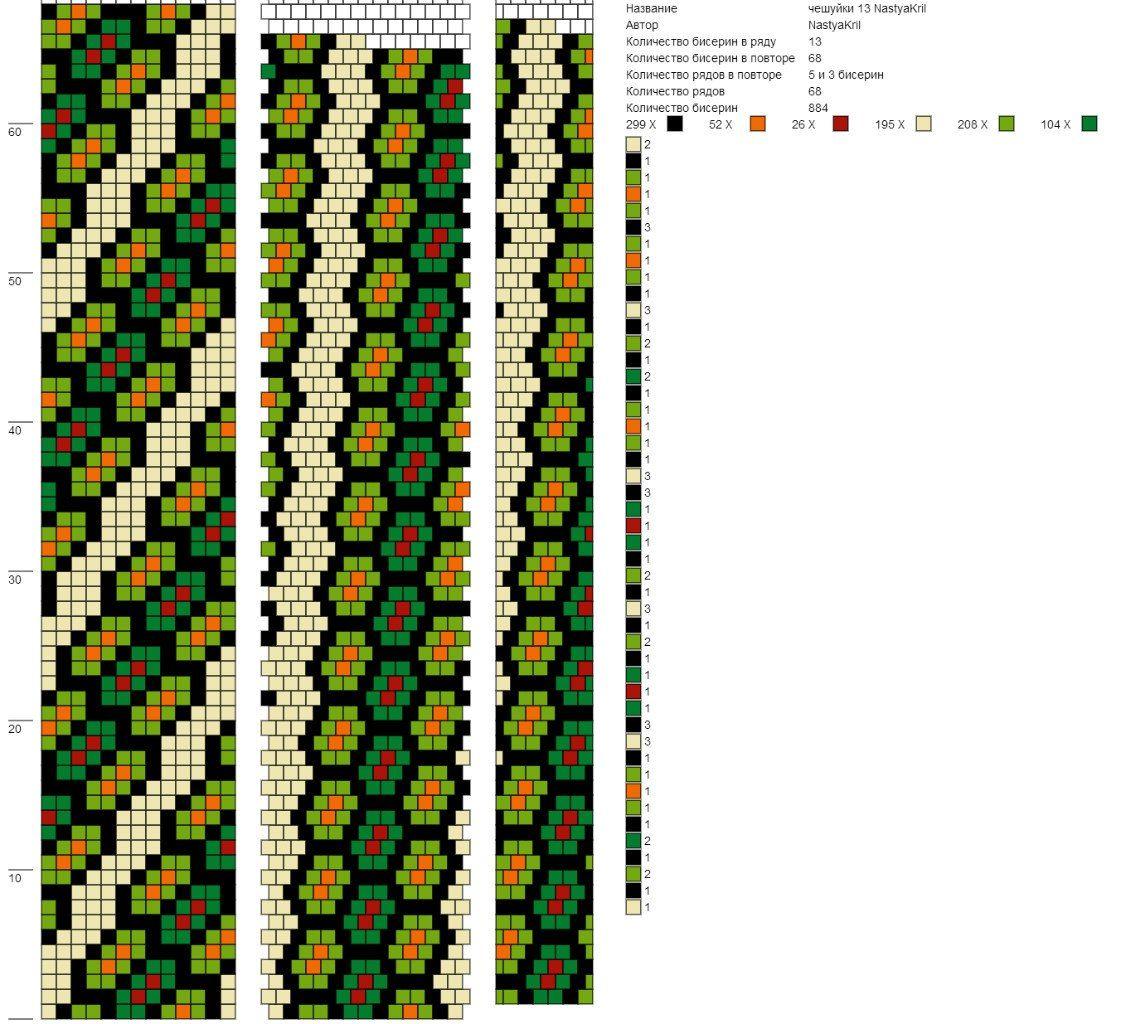 Pin von gabriell bernat auf BEAD - CROCHET (knit)   Pinterest   20er ...