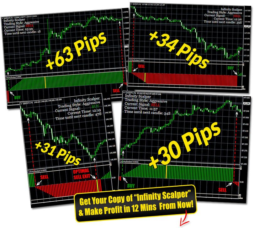 Infinity Scalper Full Version Intraday Trading How To Get Rich