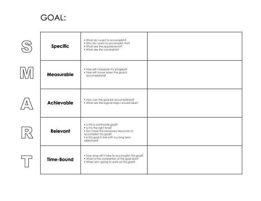 smart goals template 12 As stuff Pinterest Goals template and