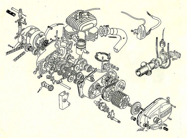 bultaco engine exploded view more cc photos exploded view Dirt Bike Schematics