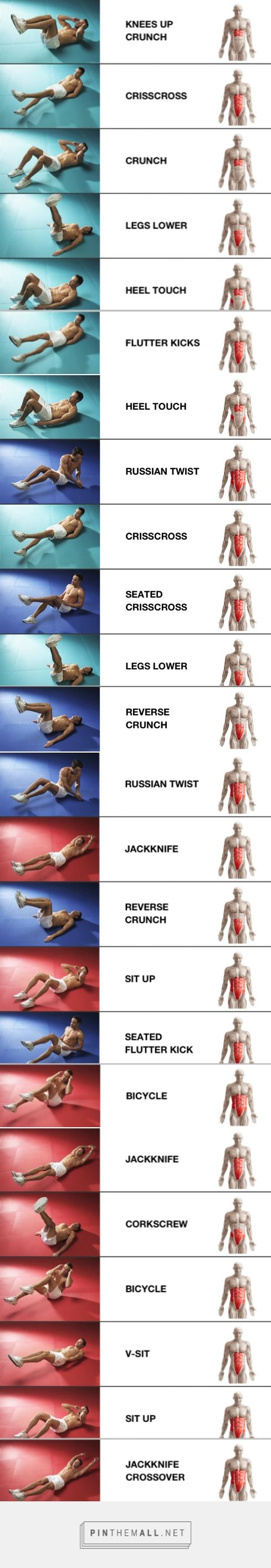 Core workouts, Easiest to Hardest