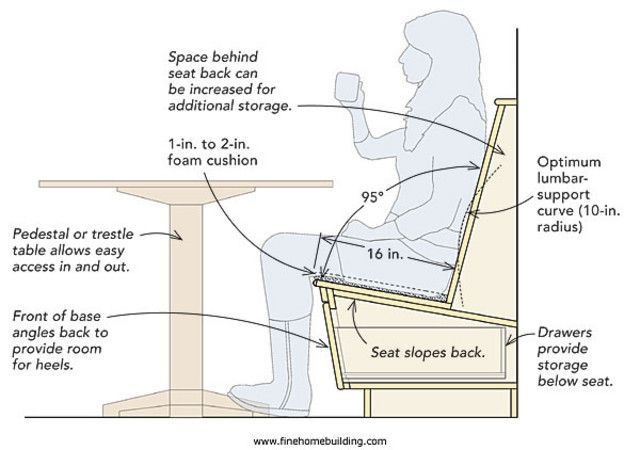 Dimensions Built In Seating