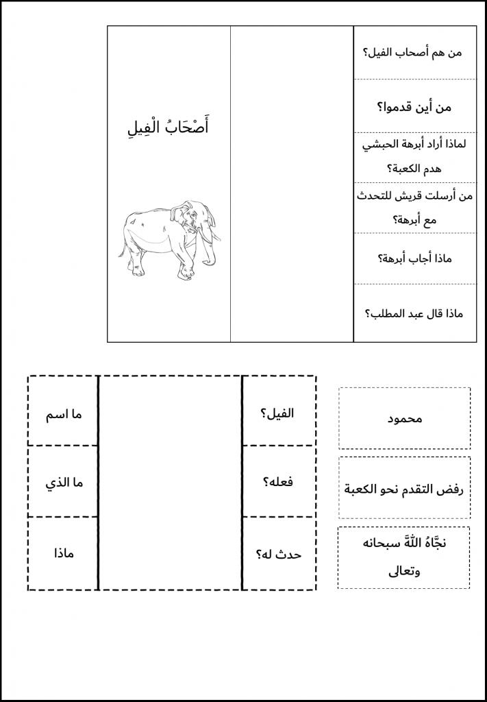 تحفيظ وتفسير سورة الفيل للأطفال ملف أنشطة تفاعلي Bullet Journal Journal