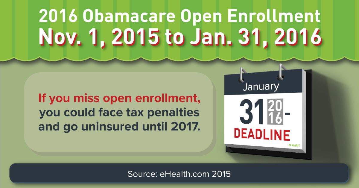 Deadline for Obamacare Open Enrollment Rapidly Approaching